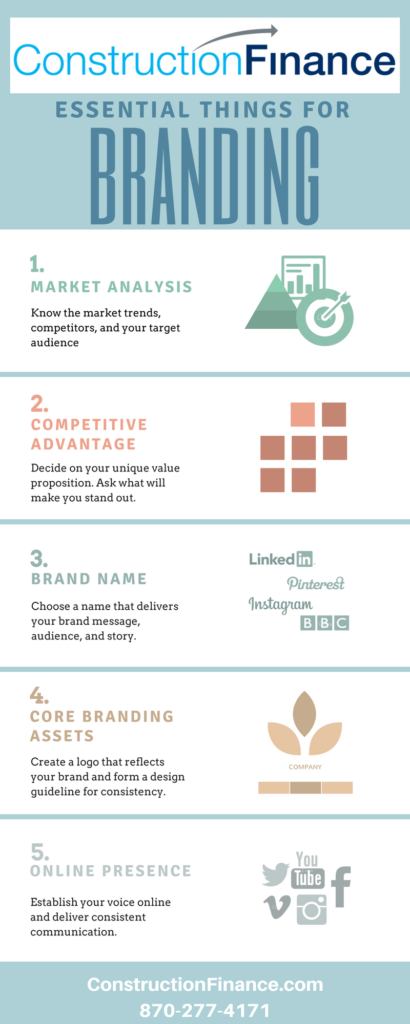 Branding Your Business Construction Factor